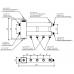 Балансировочный коллектор компактного исполнения BMK-60-3D (до 60 кВт, подкл. котла G 1″, 2+1 контура G ¾″)